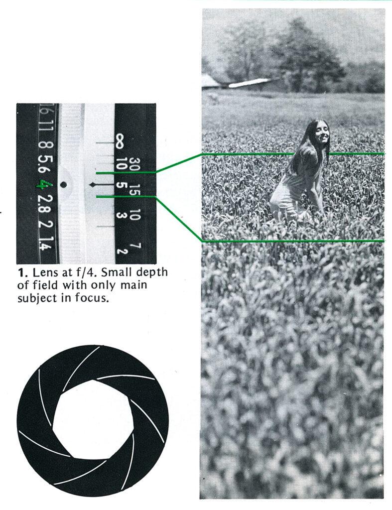 Nikon F2 Depth-of-Field Scale